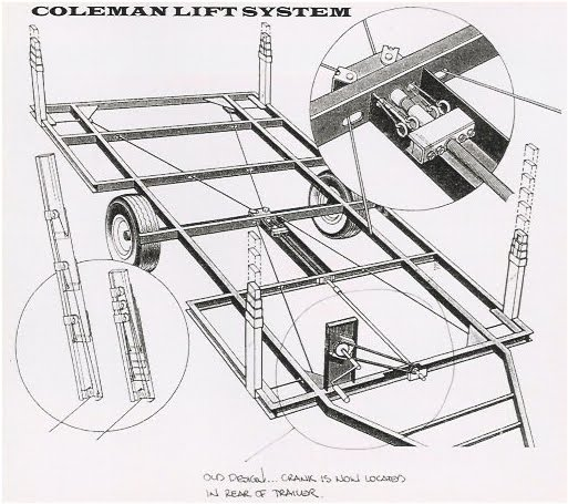 Coleman Pop Up Crank Diagram - Block And Schematic Diagrams •