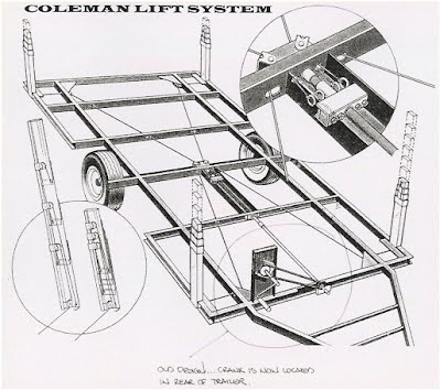 http://www.customcylindersintinc.com/understanding_camping_trailers_roof_lift_systems.htm